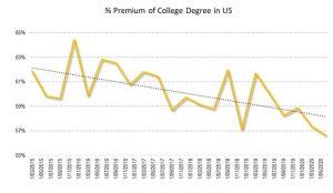 Demand Outlook for Australian Universities
