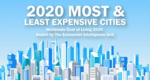 2020 Most & Least Expensive Cities