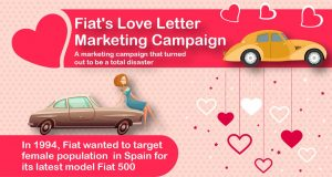 Fiat's Love Letter Marketing Campaign