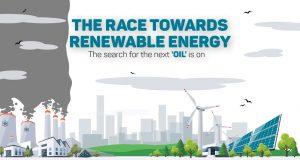 The Race Towards Renewable Energy