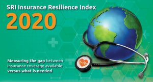 SRI Insurance Resilience Index