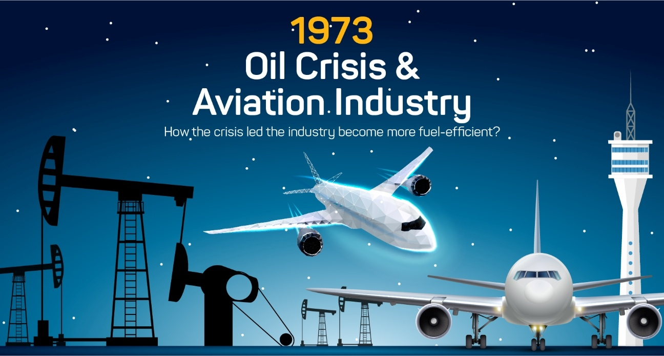 1973 Oil Crisis & Aviation Industry