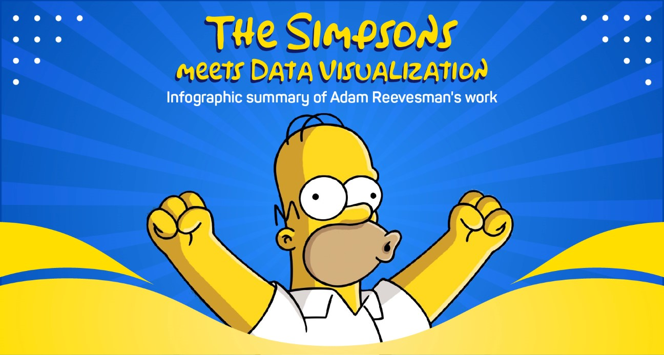 The Simpsons meets data visualization