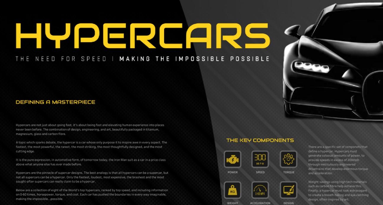 hypercars