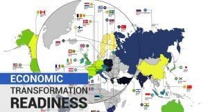 Economic Transformation Readiness