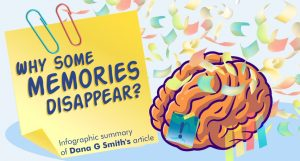 Why some Memories Disappear Infographics